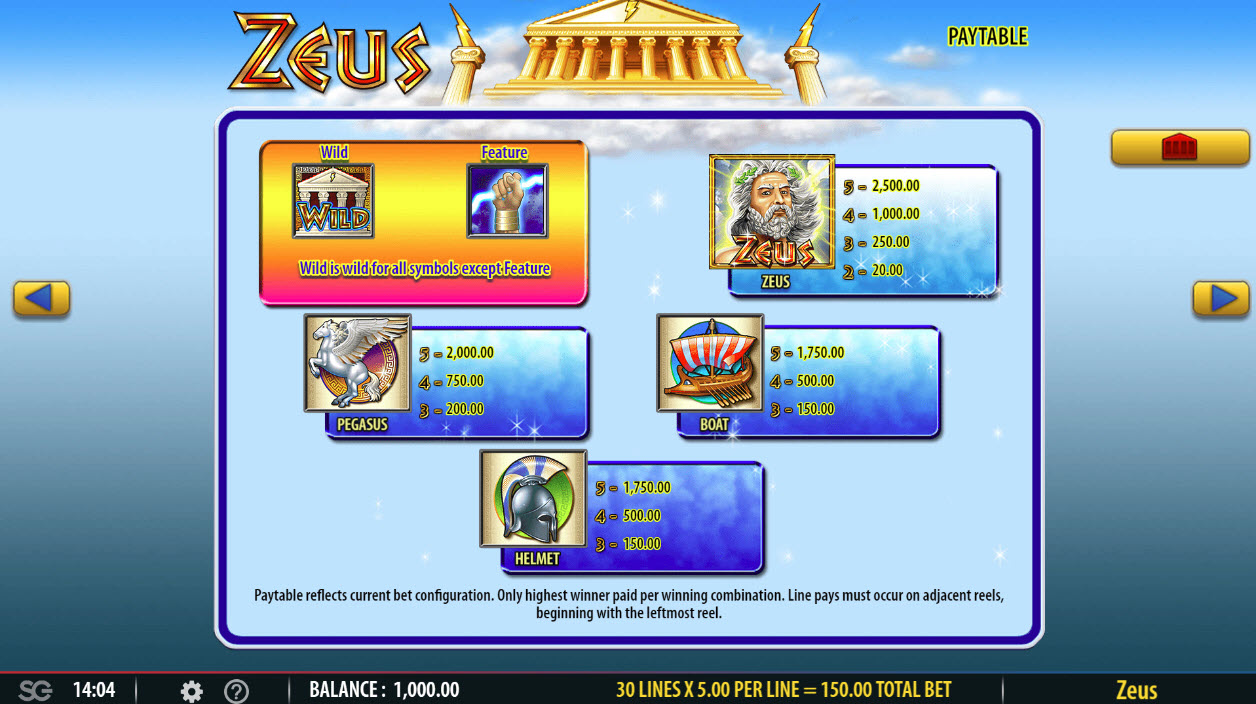 Zeus :: Paytable - High Value Symbols