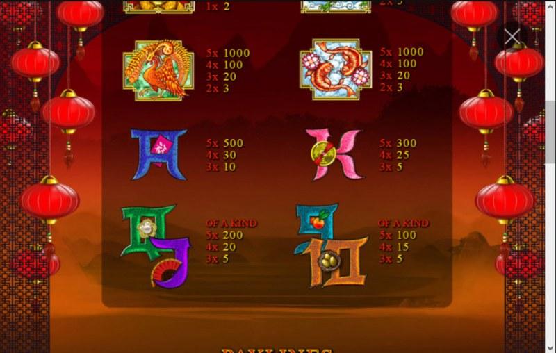 Zhao Cai Jin Bao Jackpot :: Paytable