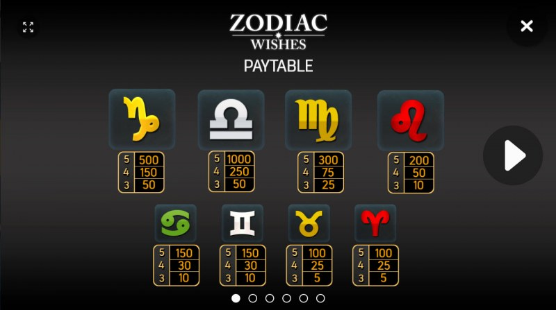 Zodiac Wishes :: Paytable