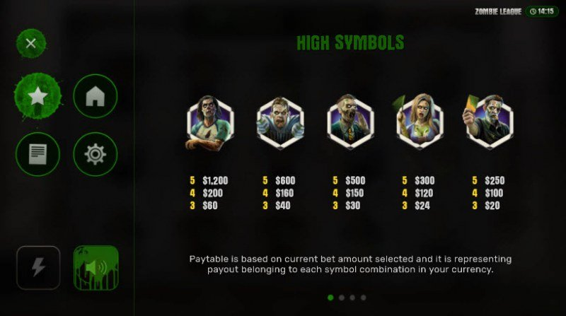 Zombie League :: Paytable - High Value Symbols