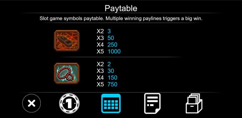 Zombie :: Paytable - Medium Value Symbols