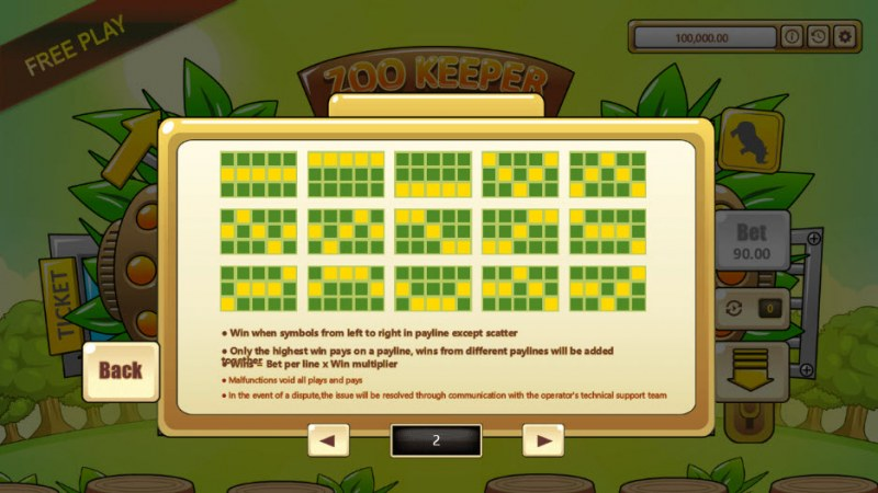 Zoo Keeper :: Prize Lines 1-15