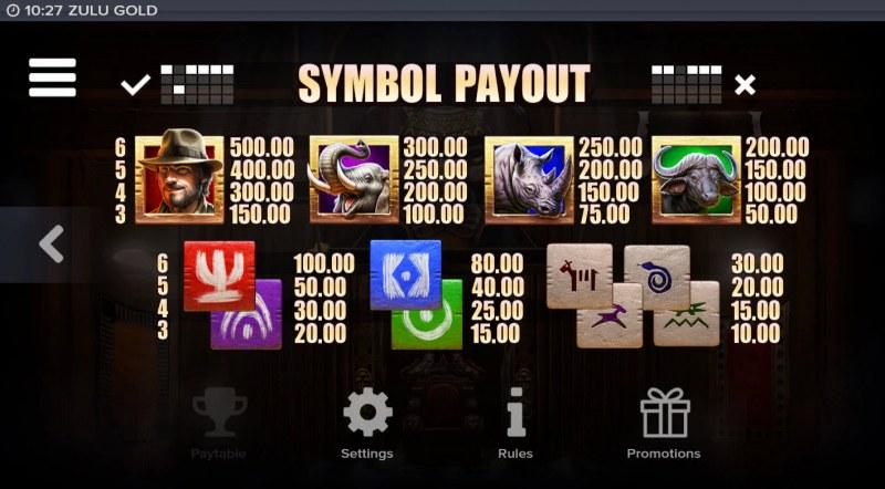 Zulu Gold :: Symbol Payout