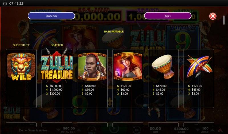 Zulu Treasure :: Paytable - High Value Symbols